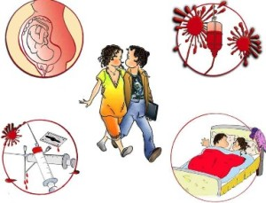 Как можно заразиться СПИДом и ВИЧ