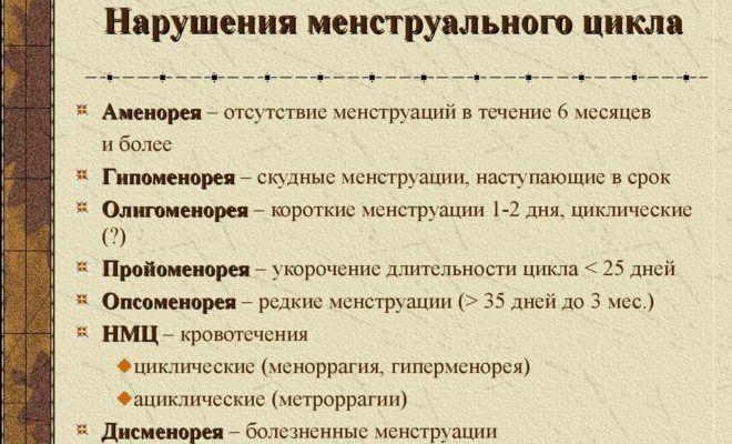 НМЦ потипу опсоменореи